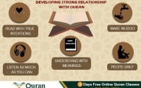 Developing A Strong Relationship