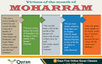 righteousness of the month Muharam, first ten days of Muharam