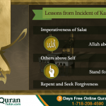 significance if karbala and month of Muharam