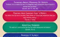 10 things and quran reading